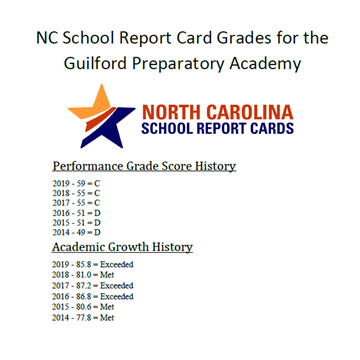 Greensboro School Report Card